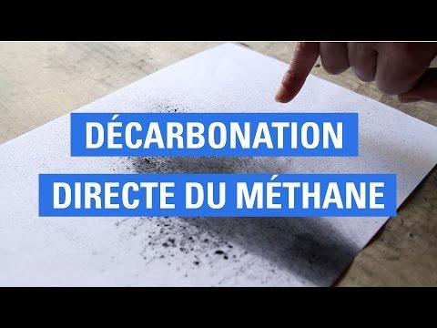 Décarbonation directe du méthane par voie plasma
