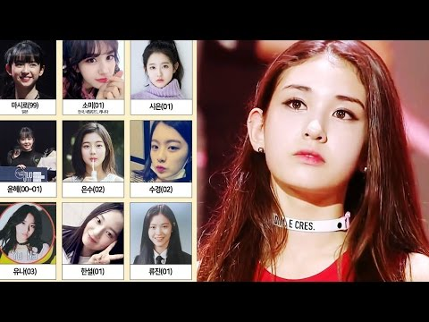 9 Trainees Can Debut With JEON SOMI New Girl Group of JYP | KNET