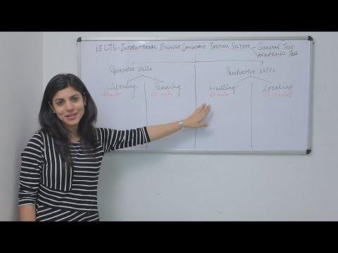 Understanding IELTS  test format.