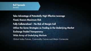 Watch Video: Why Trade Nadex Spreads