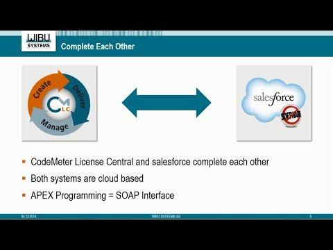Erweiterte Lizenzierung mit Salesforce