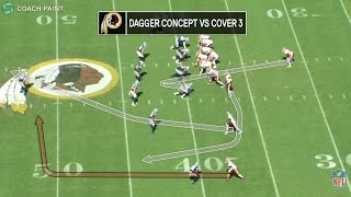 Why Terry McLaurin could be Redskins' next great wide receiver | Film Room