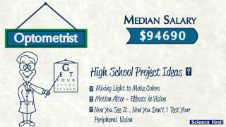 Highest Paying Careers in Life Sciences