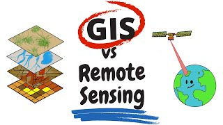 What is Remote Sensing and GIS?