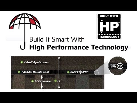 Protect Your Home From Wind Damage with Atlas Shingles featuring HP Technology