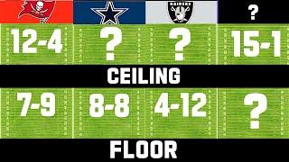 Every Team's Floor & Ceiling in the 2020 Season