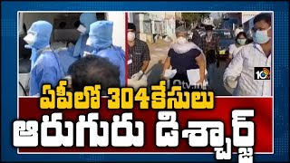 Positive cases in AP rises to 304, one more Covid-19 death..