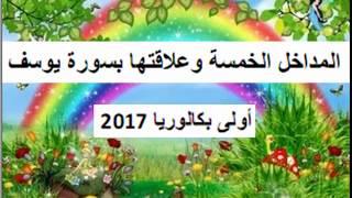 مهم جدا لاصحاب الجهوي في التربية اسلامية 2017 علاقة سورة يوسف بالمداخل الخمسة