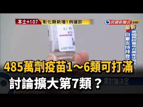 485萬劑疫苗1~6類可打滿 討論擴大第7類?-民視新聞