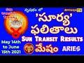 మేషరాశి |డబ్బు విషయములో జాగ్రత | వృషభ' రవి ' ఫలితాలు| SUN TRANSIT RESULTS |  YOGAMANJARI TV |