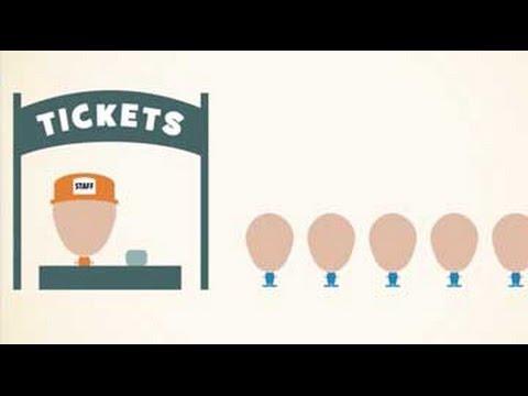 AuthentiGate Admission System - Admission/Ticket Consumption