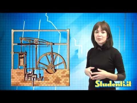 Cos'è la rivoluzione industriale - [Appunti Video]