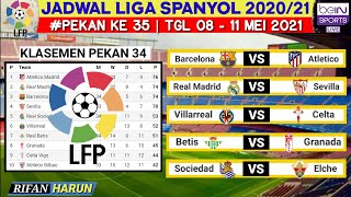 Jadwal Liga Spanyol Pekan 35   Barcelona vs Atletico Madrid   Klasemen La Liga 2021  Live Bein Sport