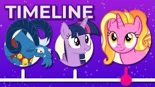 The Complete My Little Pony: Friendship is Magic Timeline (2020)
