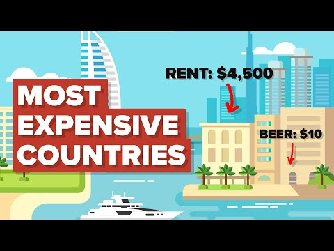 Most Expensive Countries in the World