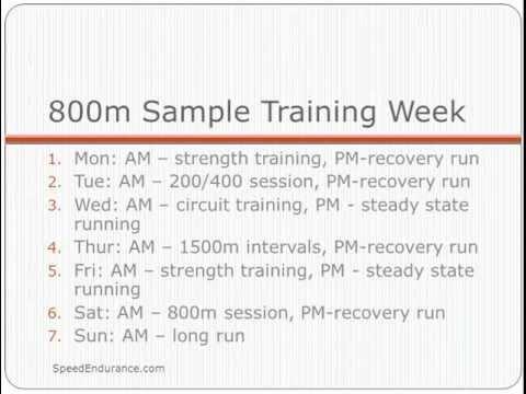 800 meter workouts pdf blog dandk