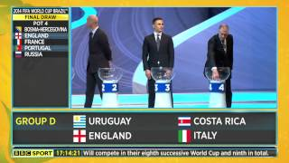 [1080p HD] Live Reaction to England's World Cup 2014 Draw