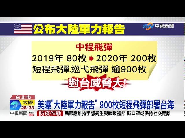 """美曝""""大陸軍力報告"""" 900枚短程飛彈部署台海"""