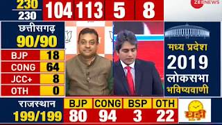 Rajya Sabha member Amar Singh reaction on election results 2018