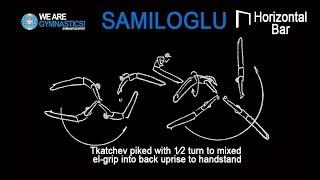SAMILOGLU -  2018 World Challenge Cup in  Mersin (TUR) - MAG new HB Element