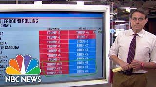 How The First Debate, Trump's Coronavirus Diagnosis Impacted Polls  | NBC News NOW