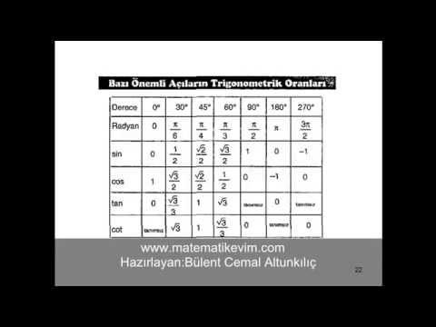 Dar Açıların Trigonometrik Oranları Konu Anlatımı ve Soru Çözümleri