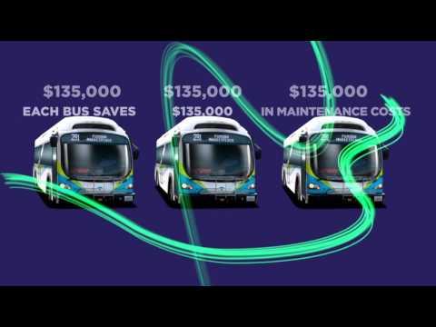 each bus saves 135,000