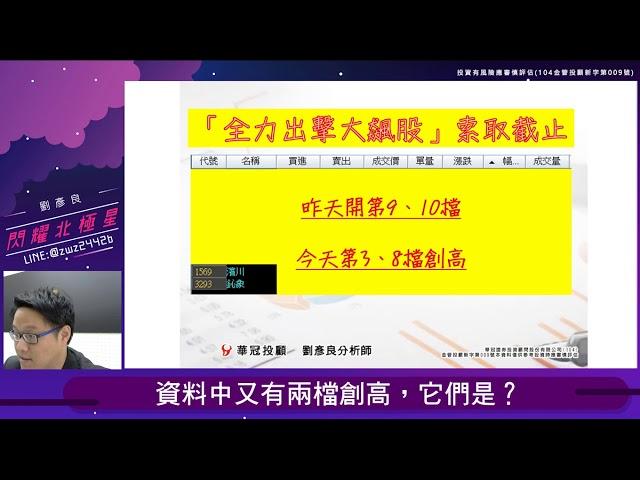 【閃耀北極星】 #劉彥良 0614,資料中又有兩檔創高,它們是?