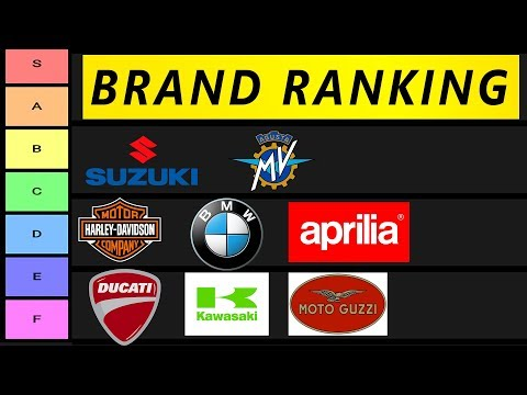 Motorcycle Brand Tier List