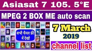 How To Geo Network | Changing TP On Paksat 38e 2019 - Saeed