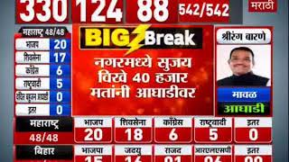 Lok Sabha Results LIVE | राज्यात 2 माजी मुख्यमंत्री पिछाडीवर, शेअर बाजारात सेन्सेक्स 40 हजारांवर-TV9