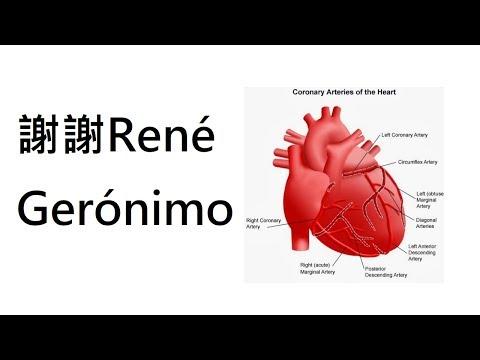 今天是René Gerónimo生日,我們感謝他發明的冠狀動脈繞道手術造福不少病人,我也也希望提供網路賺錢技巧來造福更多人的生品質