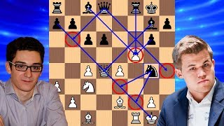 Caruana vs Carlsen | A battle before the 2018 World Chess Championship