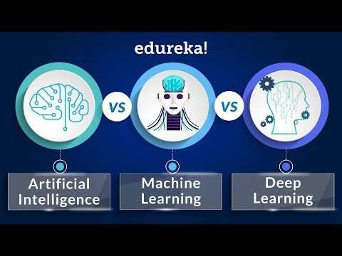 AI vs Machine Learning vs Deep Learning | Machine Learning Training with Python | Edureka