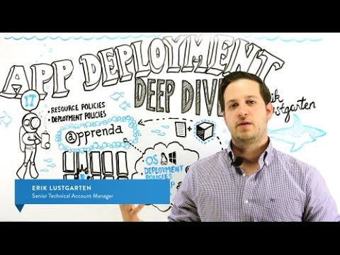 Application Deployment Deep Dive