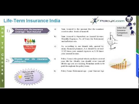 Online Term Insurance comparison | How To Choose Life Insurance Policy | PolicyX.com