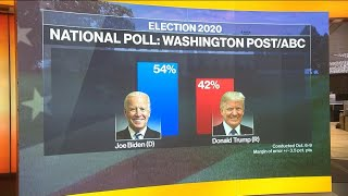 Biden Widens Lead in National Poll