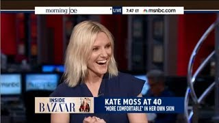 Ultherapy on MSNBC's Morning Joe!