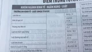 #30. Điểm chuẩn Đại học Kinh tế Luật TPHCM