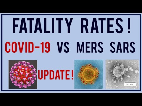 Odds of Dying from COVID vs Other Coronaviruses Update!