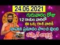 24th June 2021 Thursday Rashi Phalithalu   Free Daily Online Jathakam In Telugu   Astro Syndicate