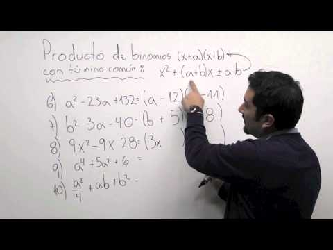 Algebra 29
