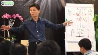Chiến lược cho người bắt đầu khởi nghiệp [BeTraining- Nguyễn Thái Duy]