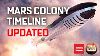 New Details On SpaceX's First Mars Colony Plan With Starship! [Total Space Collab Part 5]