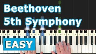 Beethoven Symphony 5 - Piano Tutorial EASY - 5th Symphony - Sheet Music (Synthesia)