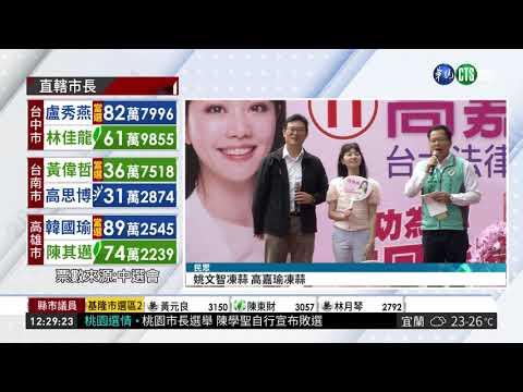 正妹議員! 徐巧芯.鍾沛君.吳沛憶當選 | 華視新聞 20181125