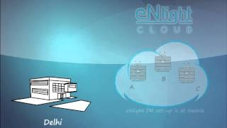 Disaster Recovery In Cloud Computing India