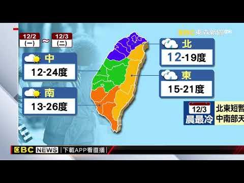 冷氣團報到!北部乾冷下探12度 周三有機會降初雪