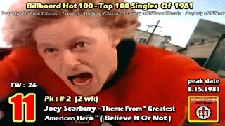 1981 - USA Top 100 Songs of 1981 [1080p HD]