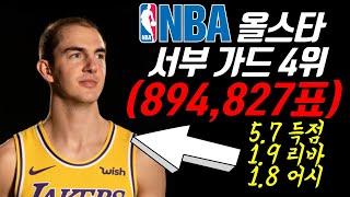NBA 올스타전 팬투표가 의미 없는 이유 (Feat. 멤버 예측)